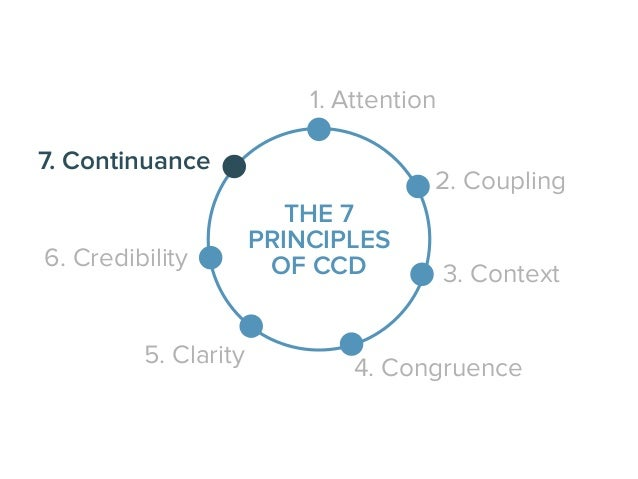 1. Attention 2. Coupling 3. Context 4. Congruence5. Clarity 6. Credibility 7. Continuance THE 7 PRINCIPLES OF CCD