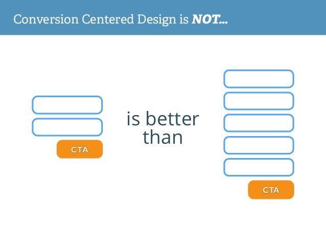 is better thanCTA CTA Conversion Centered Design is NOT…