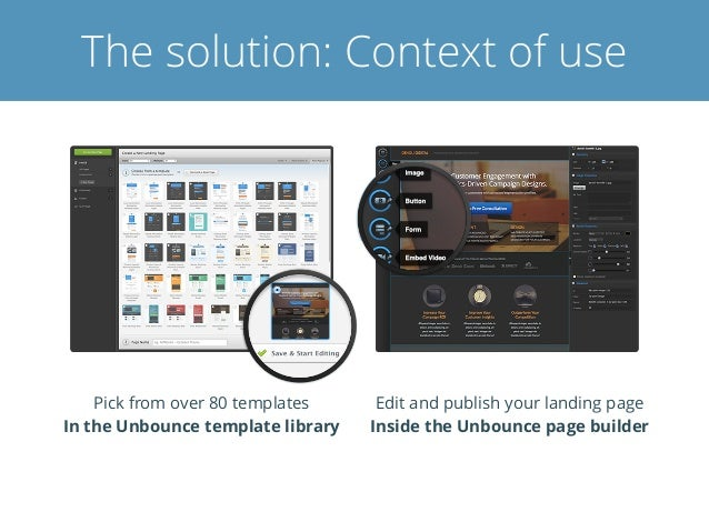 The solution: Context of use Pick from over 80 templates In the Unbounce template library Edit and publish your landing pa...
