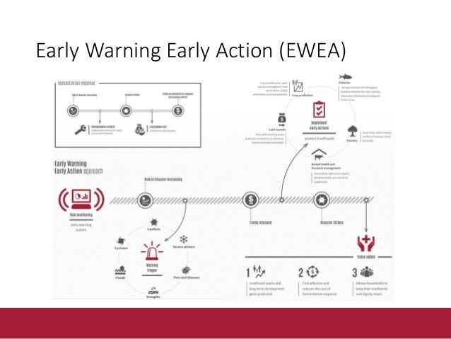 """What are Early Actions • """"Early action are activities that can be implemented before the imminent impact of an anticipated..."""