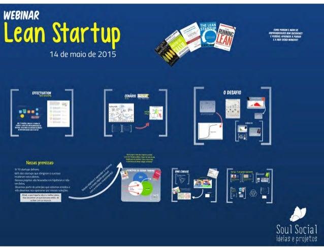 WEBINAR  Lean Startup  14 de maio de 2015  MWPEIHIJIUGHIOS agriiscipmmmwcmnm srrisuvaiinmmiirzm sucinmiuriaur             ...