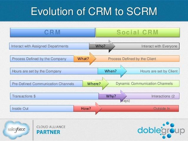 how to make a crm