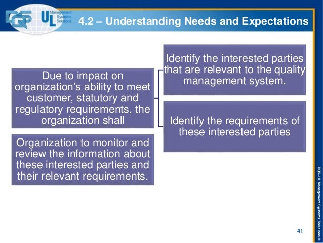 Iso 9001 2015 Revision Overview Part 2