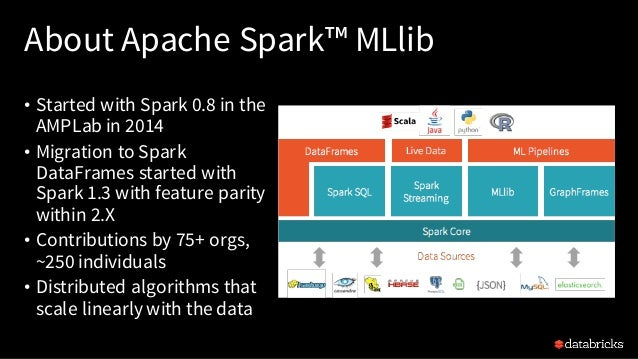 learning apache spark 2 pdf
