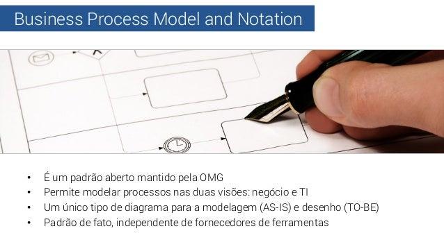 Webinar sobre Modelagem Processos e Decisões com BPMN e DMN Slide 2