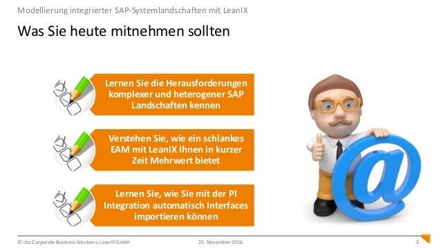 © cbs Corporate Business Solutions, LeanIX GmbH 225. November 2016 Was Sie heute mitnehmen sollten Modellierung integriert...