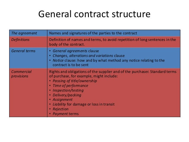 Webinar Mystery Of Legal Terms In Contracts A Simple Guide