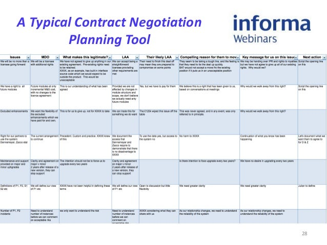 Webinar negotiation does your organisation benefit from a mature app a typical contract negotiation planning tool 28 maxwellsz