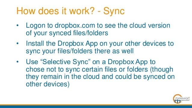 How does the Dropbox app work?
