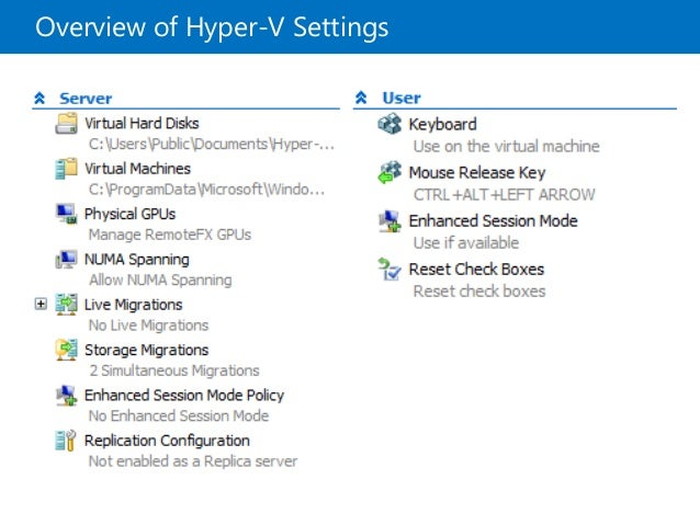Intro to Deploying and administering server virtualization with Hyper…