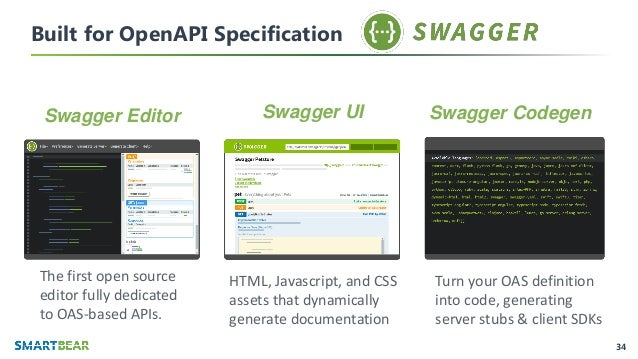 OpenAPI 3 0, And What It Means for the Future of Swagger