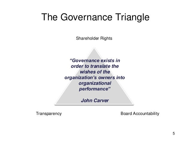 Webinar: Organisational Governance The Role Of Policies