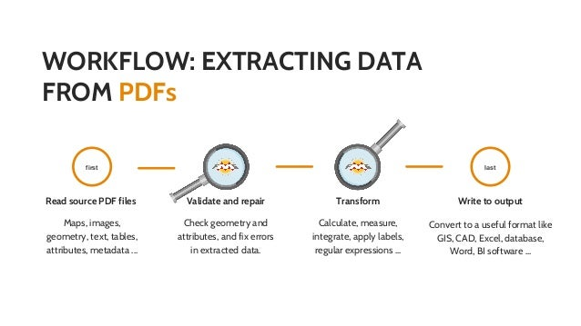 Extracting Geospatial Data from PDFs