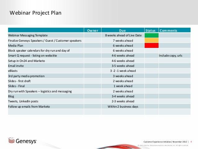 Webinar presenter evaluation tool | demand metric.