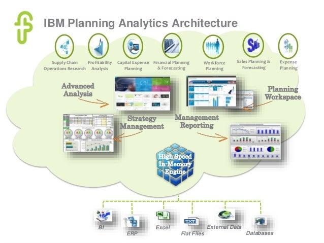 ibm planning analytics workspace guide