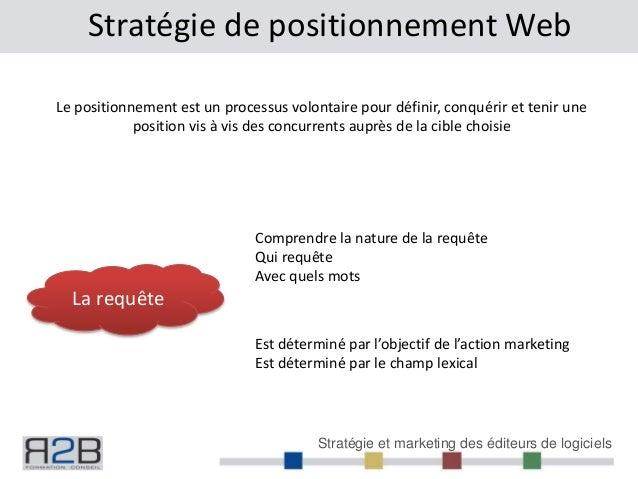 Stratégie et marketing des éditeurs de logiciels Stratégie de positionnement Web Le positionnement est un processus volont...