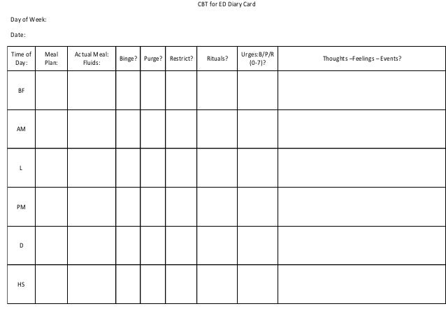 Binge Eating Food Diary Template