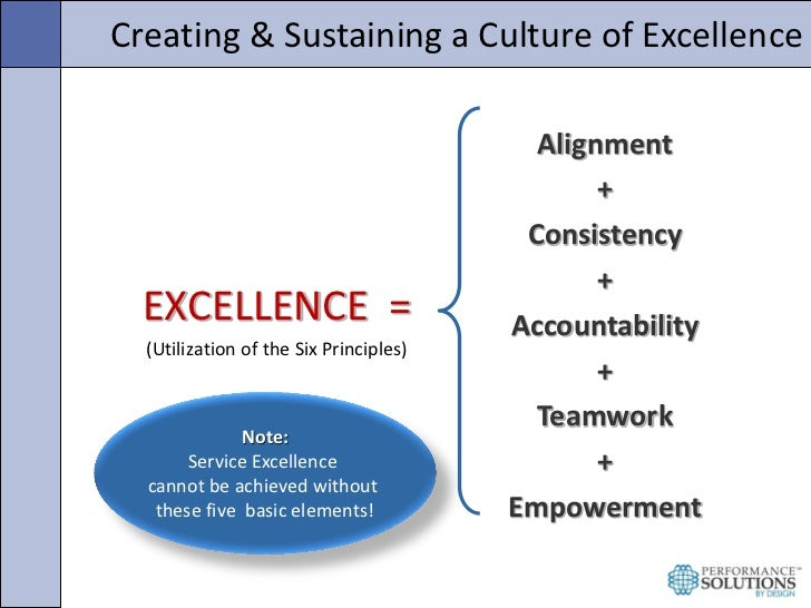 innovation driving service excellence What is it customer service excellence ® – a practical tool for driving customer-focused change where to start achieving customer service excellence.
