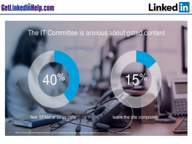 The Right Approach to Gating Content