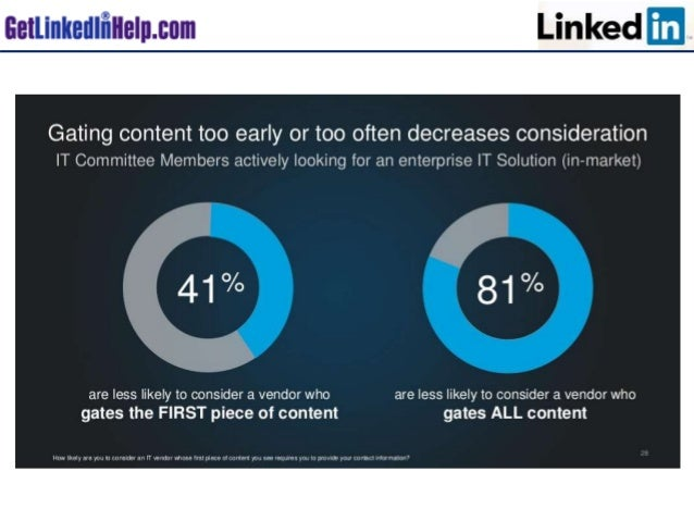 Case Study #1: Get LinkedIn Help Doubles Average Project Revenue in December with a Targeted Value-First Approach