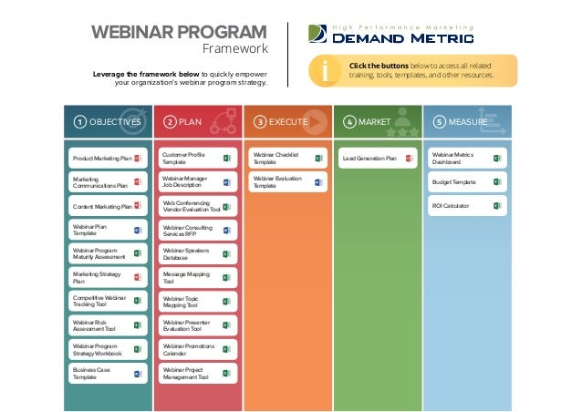 How to build a marketo webinar template that scales: etumos.