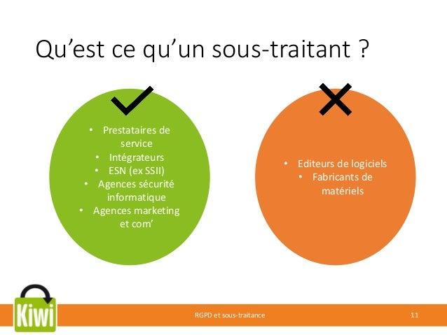 Rgpd Impacts Et Guide Pratique Pour Les Sous Traitants