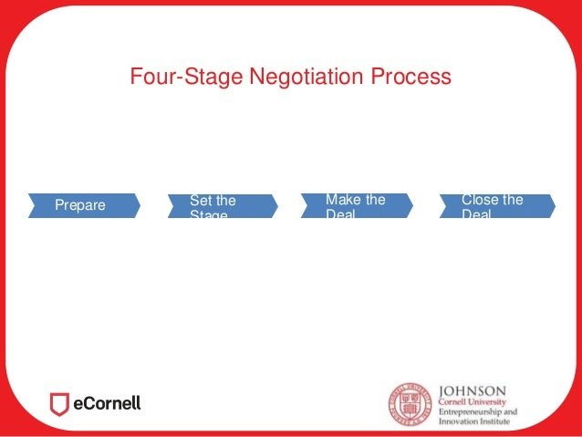 negotiate something Principal translations: inglés: español: negotiate [sth] vtr transitive verb: verb taking a direct object--for example, say something she found the cat.