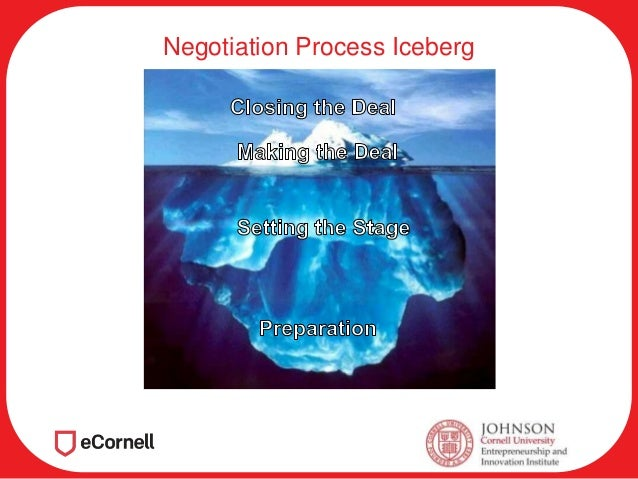 negotiate something Translate negotiate see 8 authoritative translations of negotiate in spanish with example sentences, conjugations, phrases and audio pronunciations.