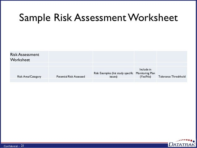 Risk Based Monitoring In Practice