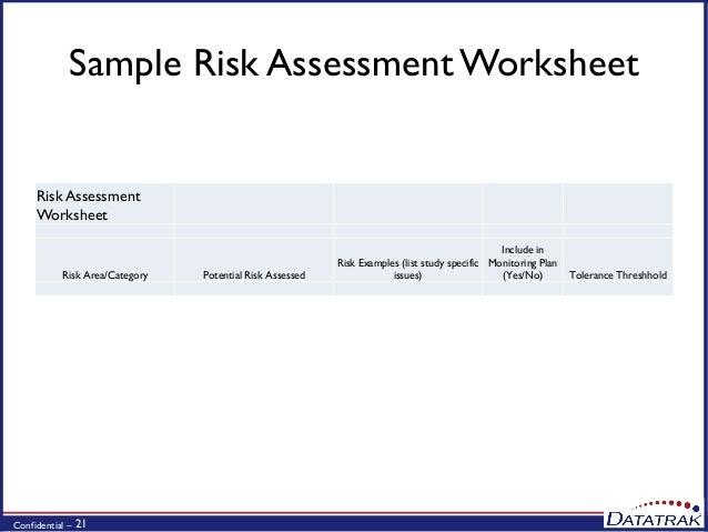 Risk Based Monitoring in Practice – Risk Assessment Worksheet