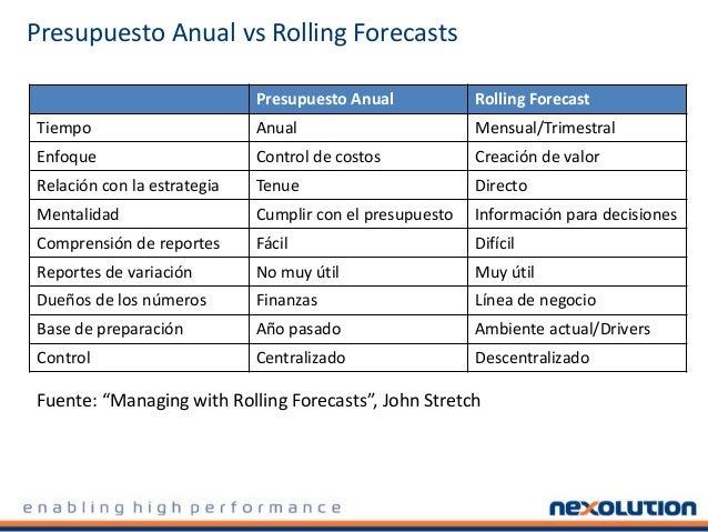 Presupuesto Anual vs Rolling Forecasts Presupuesto Anual Rolling Forecast Tiempo Anual Mensual/Trimestral Enfoque Control ...