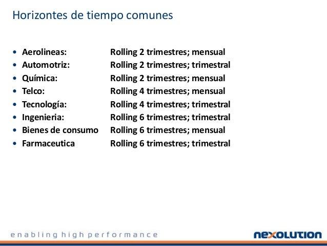 Horizontes de tiempo comunes  Aerolineas: Rolling 2 trimestres; mensual  Automotriz: Rolling 2 trimestres; trimestral  ...