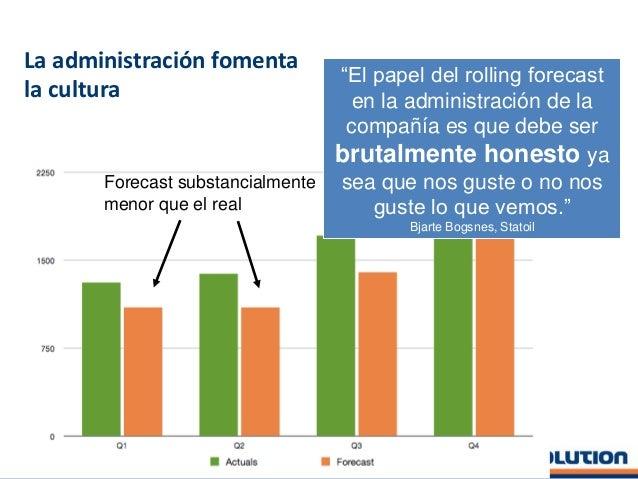 La administración es dueña del rolling forecast y clarifica su proposito Relación con la toma de decisiones Relación con e...