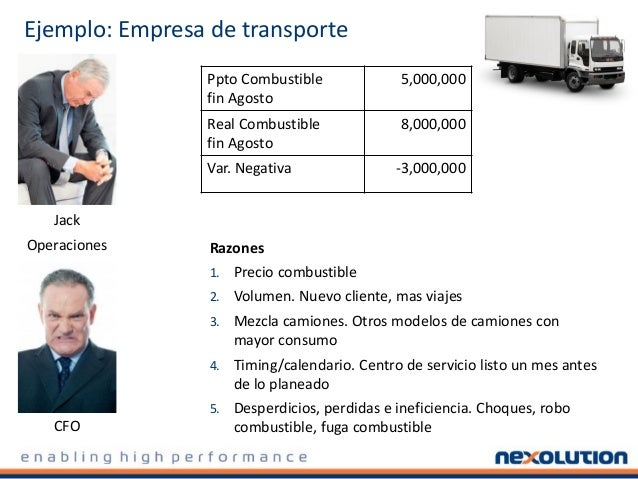 Ejemplo: Empresa de transporte Jack Operaciones CFO Ppto Combustible fin Agosto 5,000,000 Real Combustible fin Agosto 8,00...