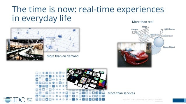 In real-time: new key success factors Slide 3