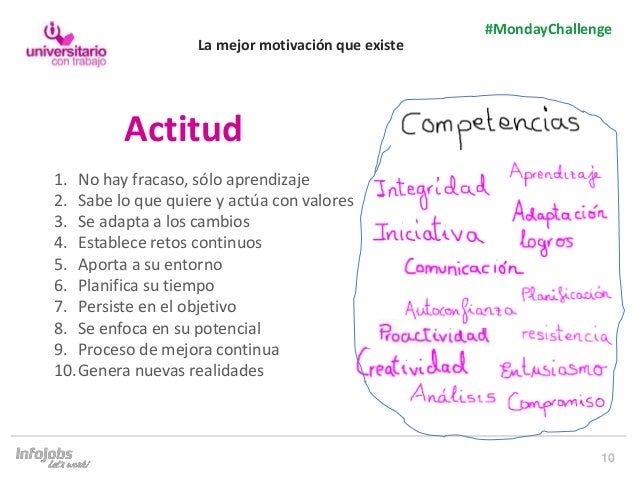 10 #MondayChallenge 1. No hay fracaso, sólo aprendizaje 2. Sabe lo que quiere y actúa con valores 3. Se adapta a los cambi...