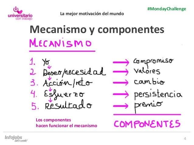 4 #MondayChallenge La mejor motivación del mundo Mecanismo y componentes Los componentes hacen funcionar el mecanismo