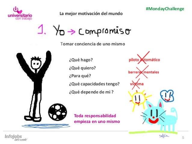 5 #MondayChallenge ¿Qué capacidades tengo? ¿Para qué? ¿Qué quiero? ¿Qué depende de mi ? Tomar conciencia de uno mismo La m...