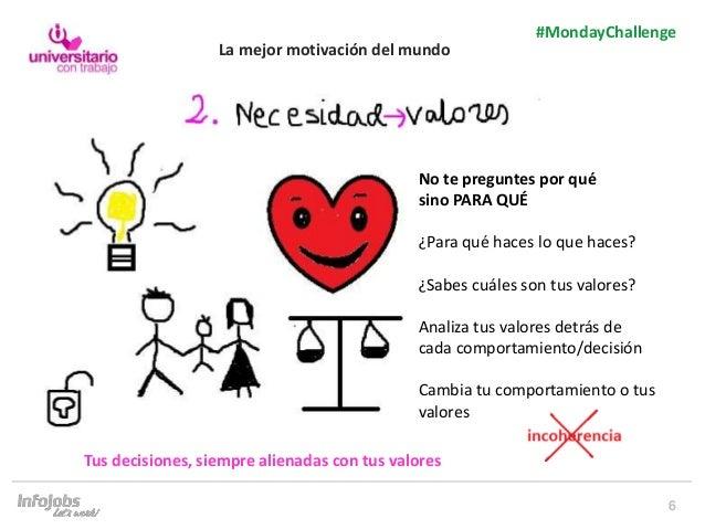 6 #MondayChallenge No te preguntes por qué sino PARA QUÉ ¿Para qué haces lo que haces? ¿Sabes cuáles son tus valores? Anal...