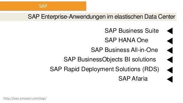 SAP  SAP Enterprise-Anwendungen im elastischen Data Center SAP Business Suite  SAP HANA One SAP Business All-in-One  SAP B...