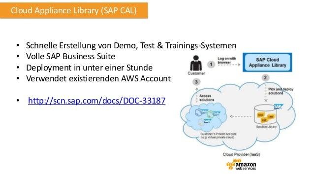 Cloud Appliance Library (SAP CAL)  • • • •  Schnelle Erstellung von Demo, Test & Trainings-Systemen Volle SAP Business Sui...