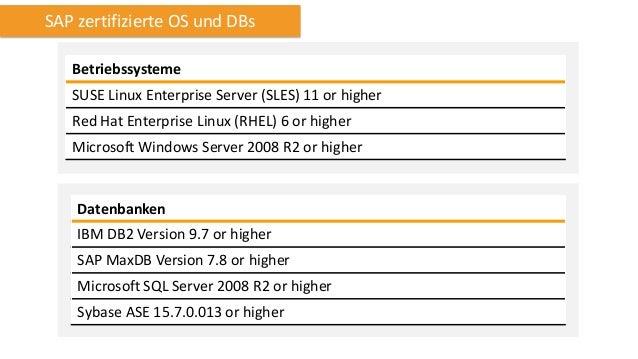 Installation auf AWS  Download der SAP Software vom Service Marketplace auf Installations- oder Bastion Host.   EBS Volu...