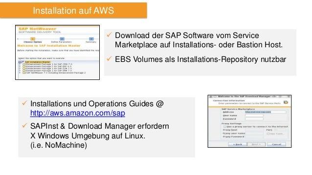 SAP Support und Monitoring Damit die SAP Lösung auf AWS voll supportet ist müssen Sie den Regeln in SAP Note # 1656250 fol...