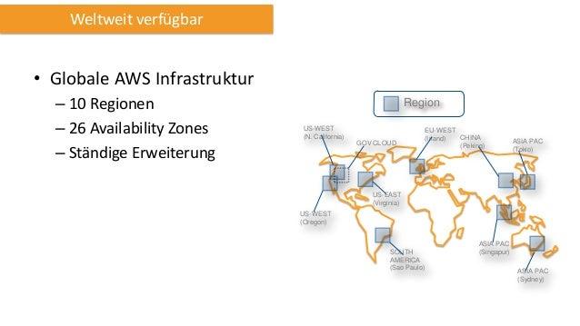 Weltweit verfügbar  • Globale AWS Infrastruktur – 10 Regionen – 26 Availability Zones – Ständige Erweiterung  Region US-WE...