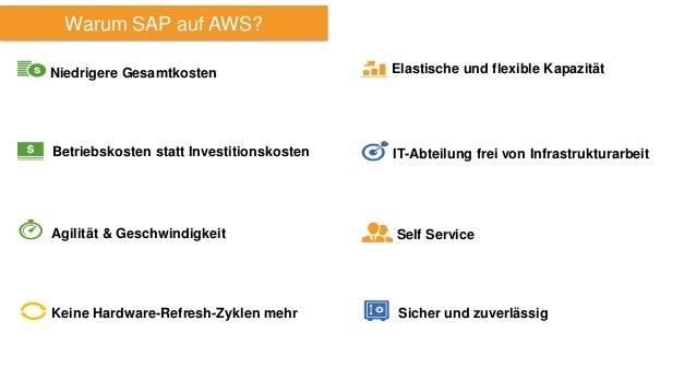 Warum SAP auf AWS? Niedrigere Gesamtkosten  Elastische und flexible Kapazität  Betriebskosten statt Investitionskosten  IT...