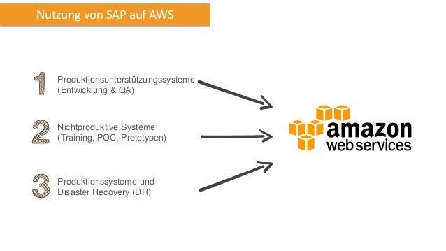 Nutzung von SAP auf AWS  Produktionsunterstützungssysteme (Entwicklung & QA)  Nichtproduktive Systeme (Training, POC, Prot...