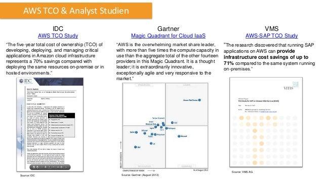 "AWS TCO & Analyst Studien IDC  Gartner  VMS  AWS TCO Study  Magic Quadrant for Cloud IaaS  AWS-SAP TCO Study  ""The five-ye..."