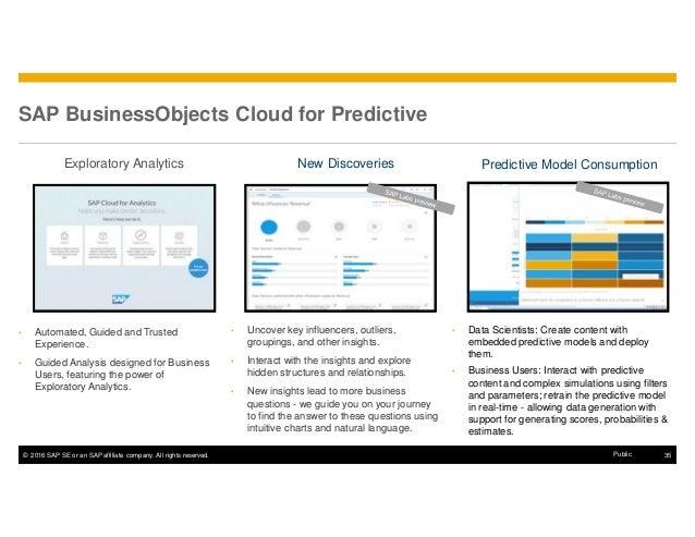 webinar sap businessobjects cloud english rh slideshare net User Analytics Account Mobile User
