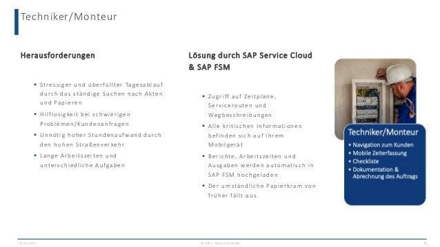 Techniker/Monteur © 2021 - IBsolution GmbH Herausforderungen  Stressiger und überfüllter Tagesablauf durch das ständige S...