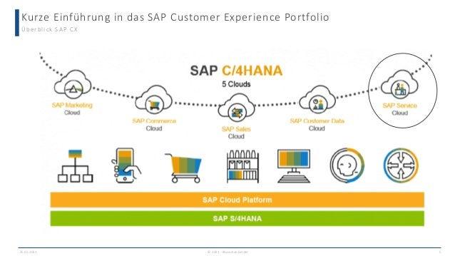 Kurze Einführung in das SAP Customer Experience Portfolio © 2021 - IBsolution GmbH Überblick SAP CX 25.02.2021 5